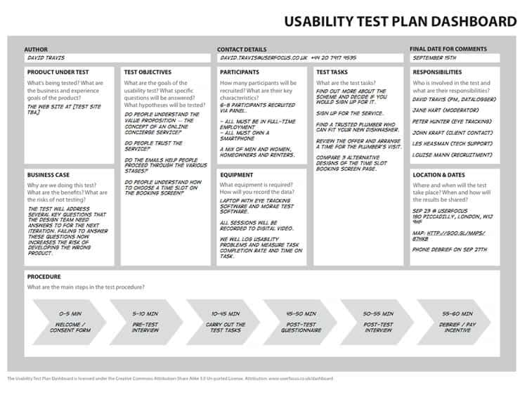 Usability Testing Of Mobile Applications A StepByStep Guide