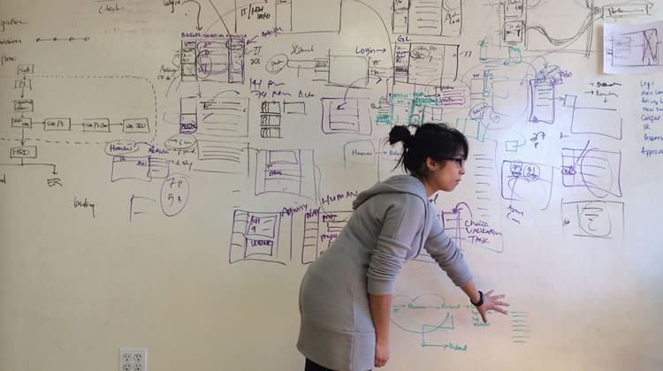 Getting The Most Out Of On-Site UX Research